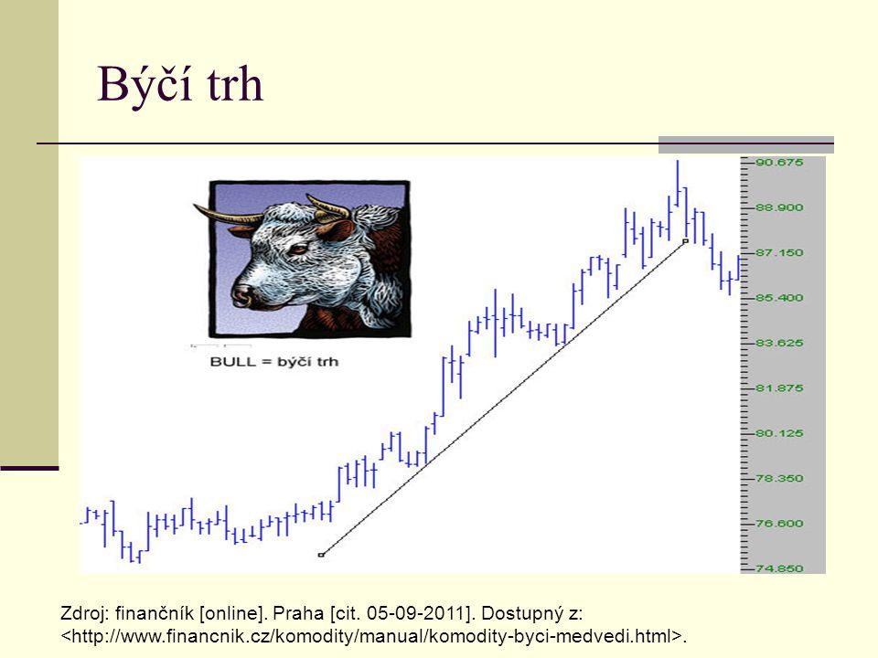 Býčí trh Zdroj: finančník [online]. Praha [cit. 05-09-2011].